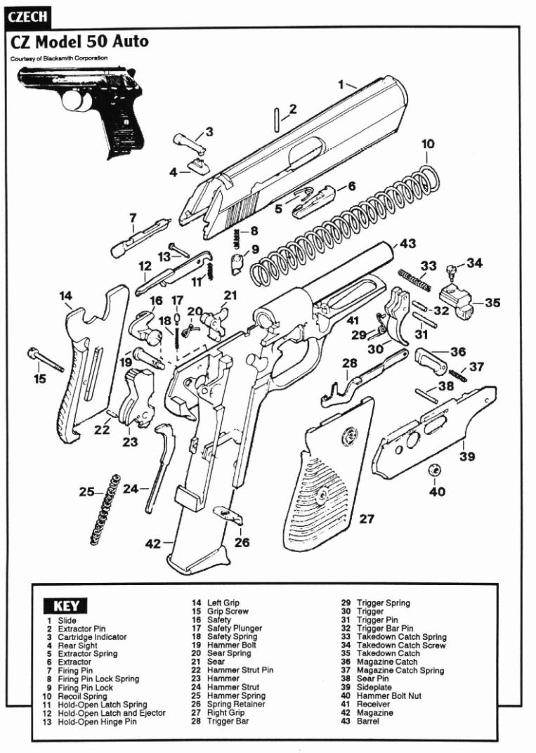 walther p22 schematic related keywords