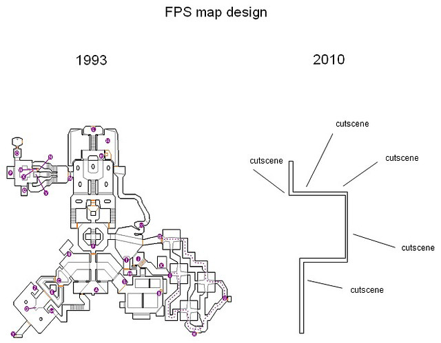 The Witness on PS4: FPS Map Design Then and Now