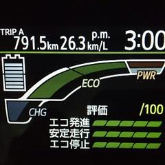 トヨタ アクア、購入1年目にして燃費走法に開眼し、実燃費27km/L。燃費メーターより良い数値を出せました〜。