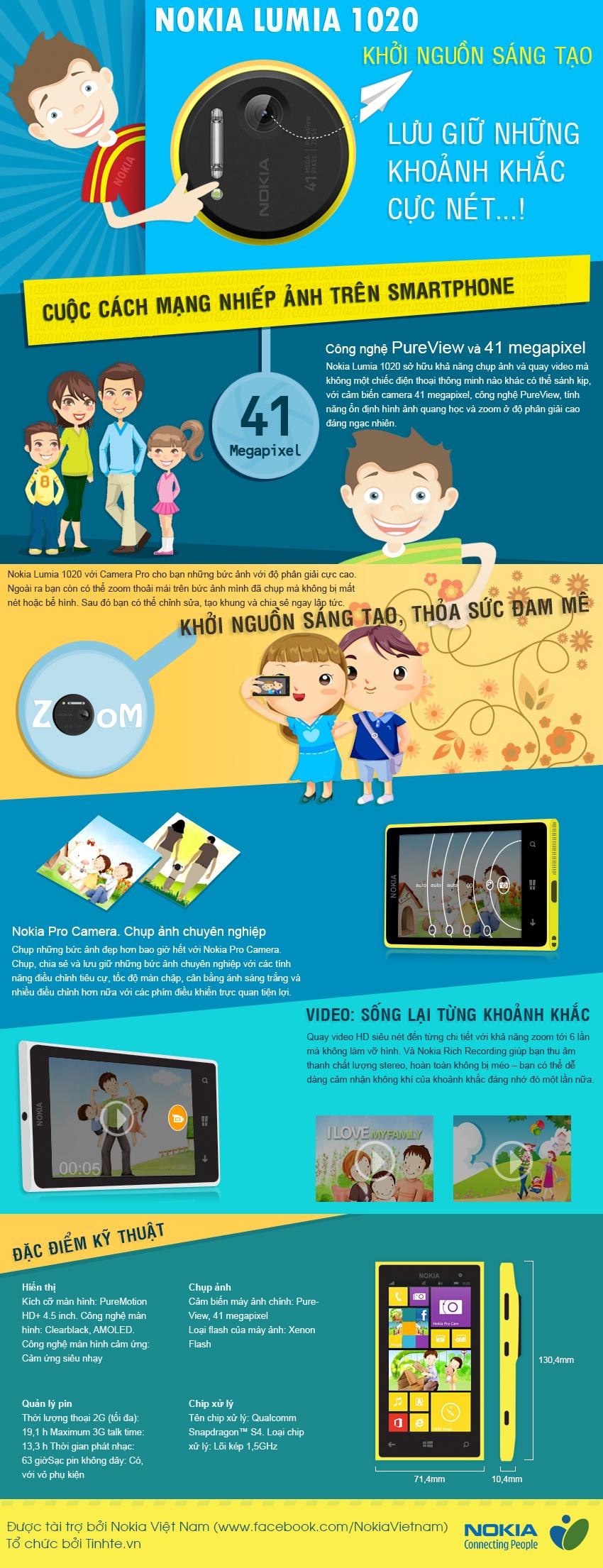 Nokia Lumia 1020, Khơi nguồn sáng tạo