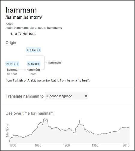 Hammam_Definition_Image