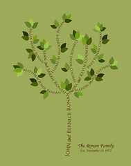 Family tree with names art yellow green brown present day green leaves