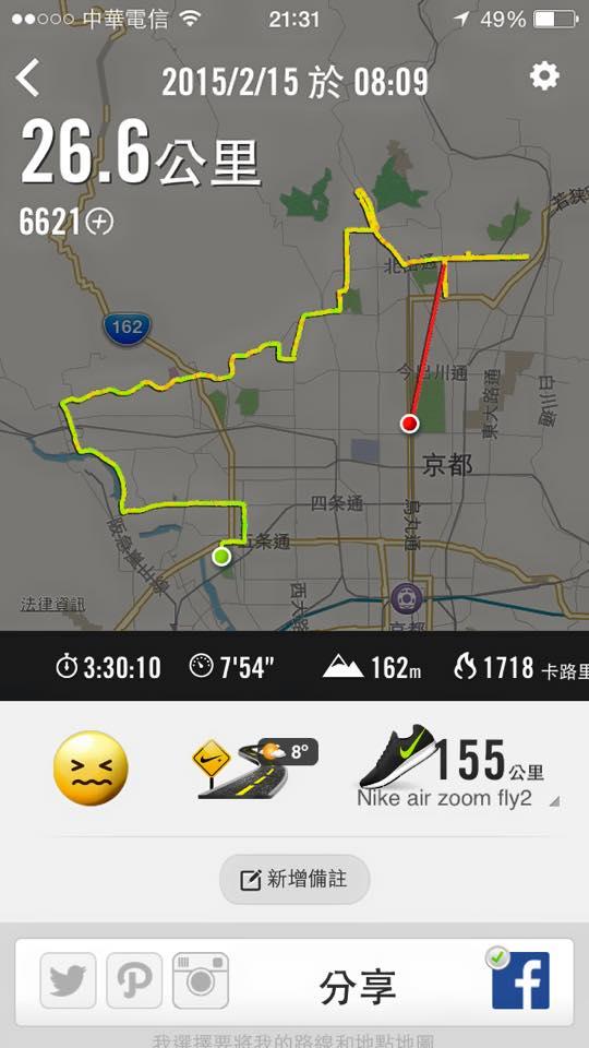 2015京都馬拉松 (0).jpg