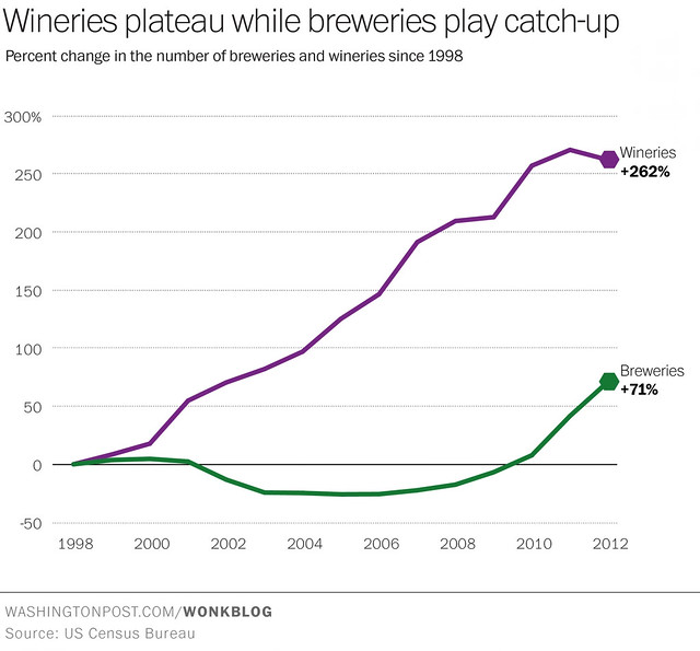 beer-wine-trends-15