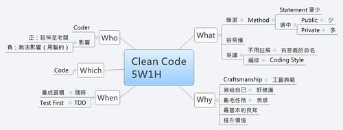 Clean Code 心智圖