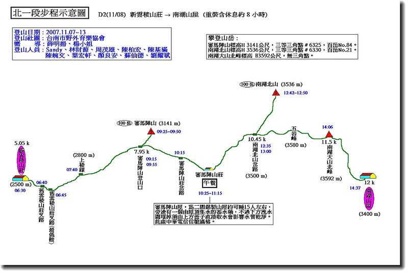 北一段步程示意圖(2)
