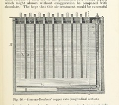 """British Library digitised image from page 223 of """"Electric Smelting and Refining ... Being the second edition of 'Elektro-Metallurgie' ... Translated, with additions, by Walter G. M'Millan, etc"""""""