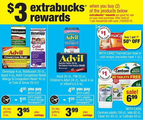 picture about Advil Coupons Printable referred to as 3 Cost-free Advil Congestion at CVS soon after Printable Coupon codes, ECB