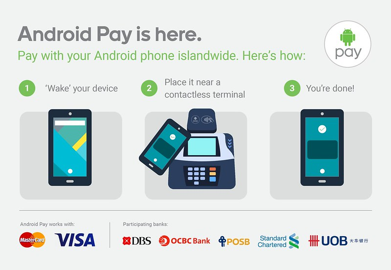 [Infographic] Android Pay - How it works