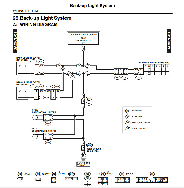 06-'08) - Wiring the reverse lights - questions | Subaru Forester Owners  Forum | Wrx Light Wiring Diagram |  | Subaru Forester Owners Forum