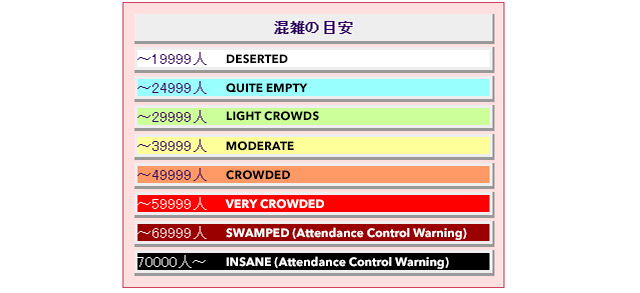 Tokyo Disney Resort - Crowd Calendar 2