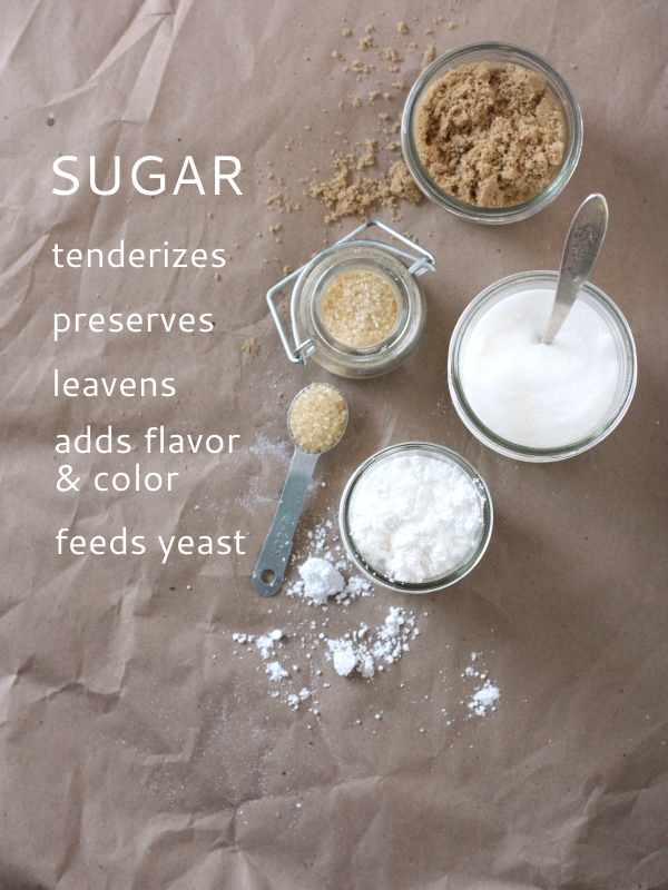 Sugar, Part 1: Why it is Important in Baking