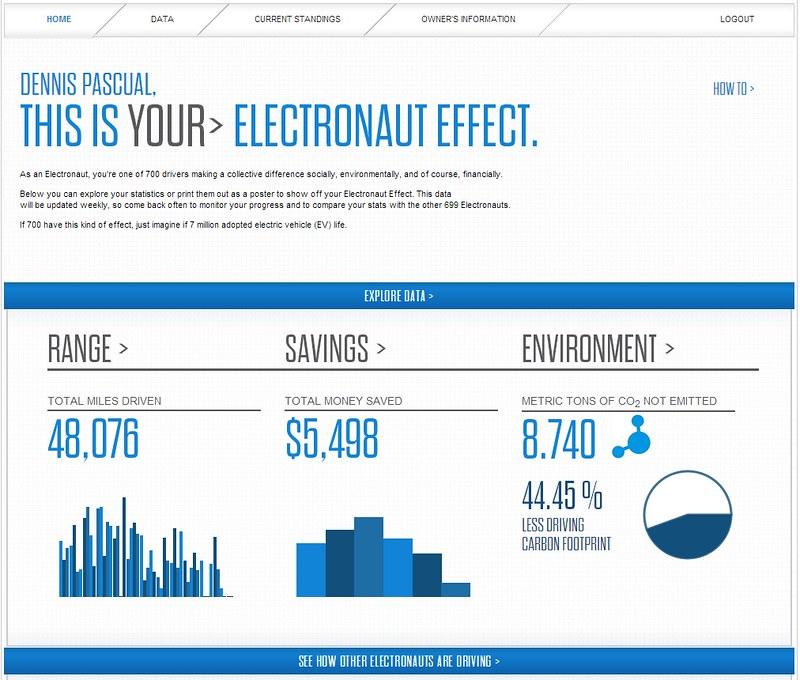 Electronaut 2013-02-27-1