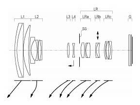 Запатентованная схема объектива Canon EF-M 18-200mm f/3.5-6.3 IS STM