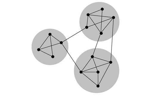 ComplexSystems/Others