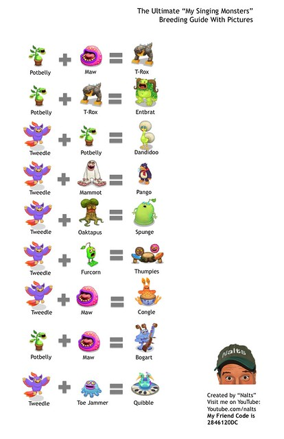 My Singing Monsters Breeding Guide