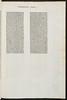Space for diagram in Petrus de Abano: Conciliator differentiarum philosophorum et medicorum