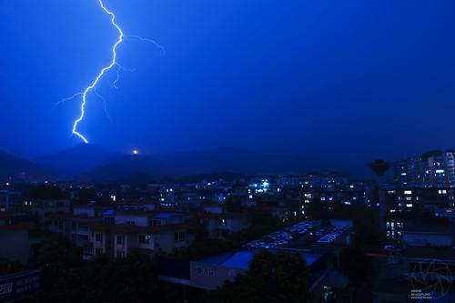 Thunderstruck!