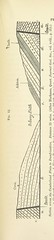 Image taken from page 103 of 'An Essay on the Geology of Cumberland and Westmorland'