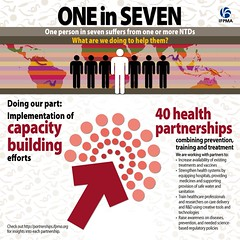 Doing our part: Implementation of capacity-building efforts