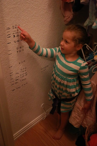 Growth Chart of the Girls