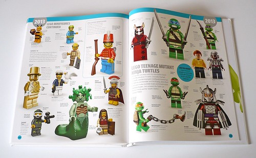 LEGO Minifigure Year by Year A Visual History 13