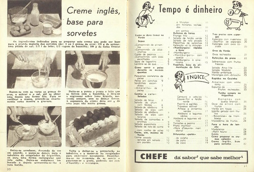 Crónica Feminina Culinária, Nº 23, 1963 - 16