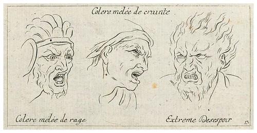 009-Ira y miedo-Caracteres des passions…- Sébastien Le Clerc- ETH-Bibliothek e-rara