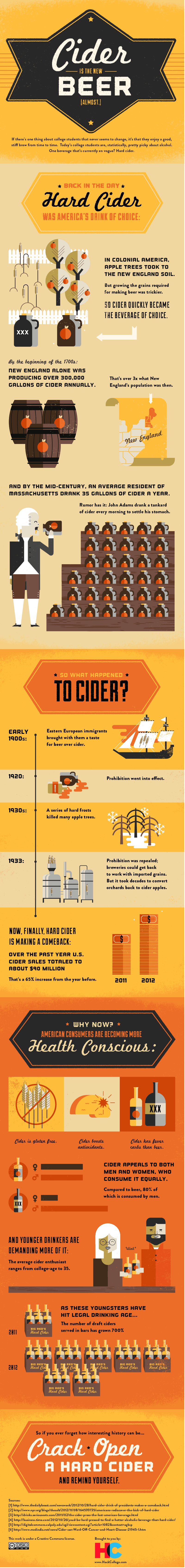 cider-infographic