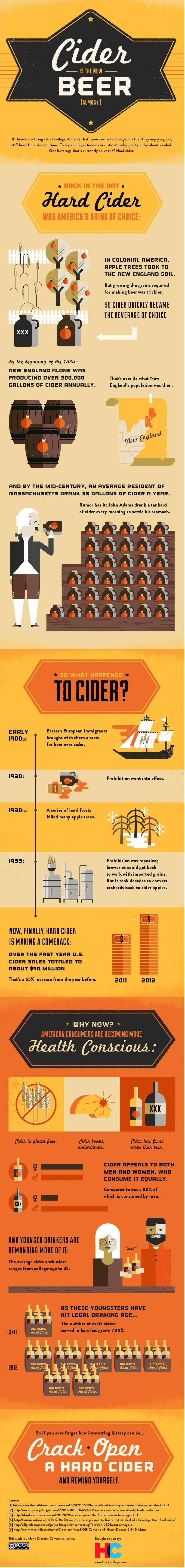 cider-infographic
