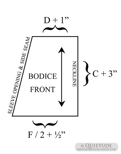 bodicefront_diagram