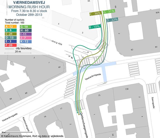 Vaernedamsvej - Vesterbrogade - cone out - straight