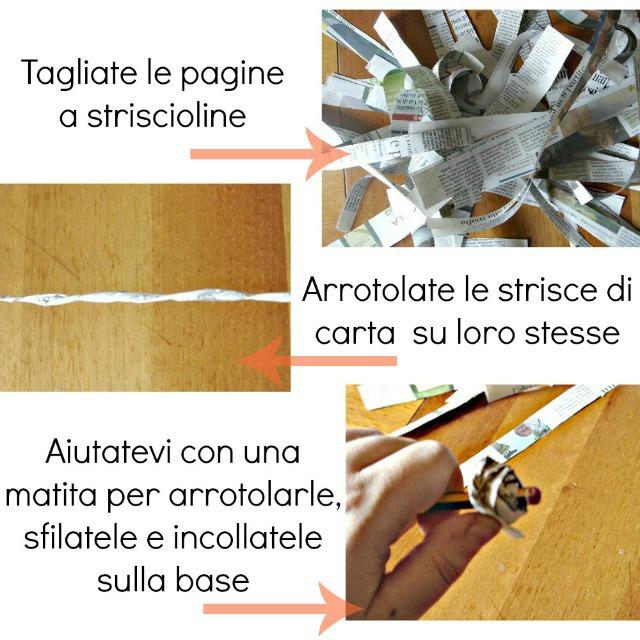 procedimento, arrotolare le strisce di giornale, tutorial