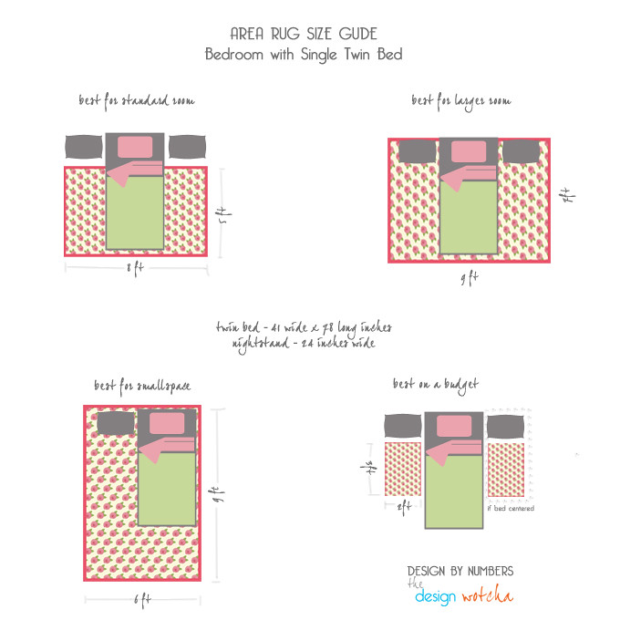 Area-Rug-Size-Guide-Single-Twin-Bed