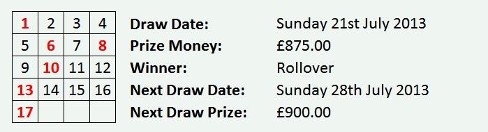 Dock Lottery 210713