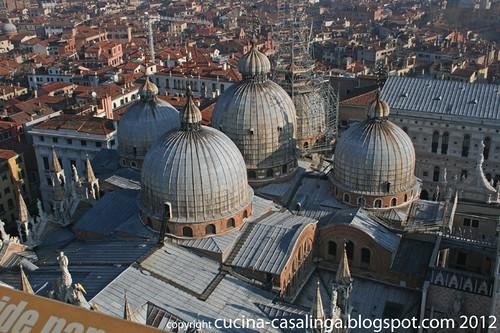 Markuskirche von oben