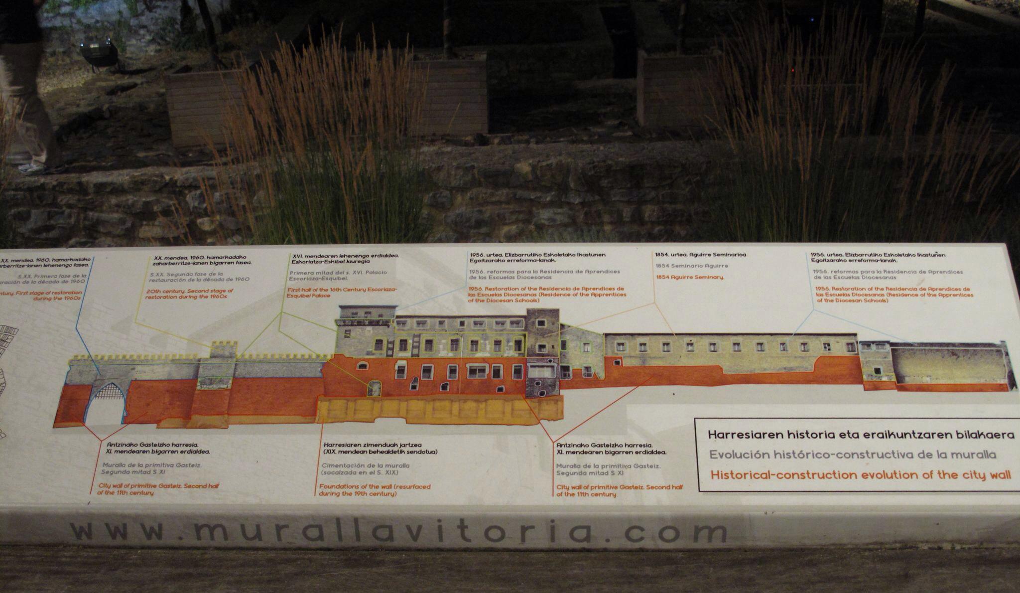 muralla vitoria_restauracion_siglo XI_plano estatigrafico_construccion