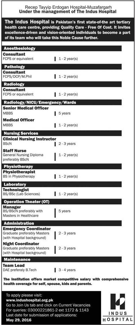 Indus Hospital Jobs 2016