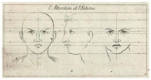 010-la atencion y la estima-Caracteres des passions…- Sébastien Le Clerc- ETH-Bibliothek e-rara