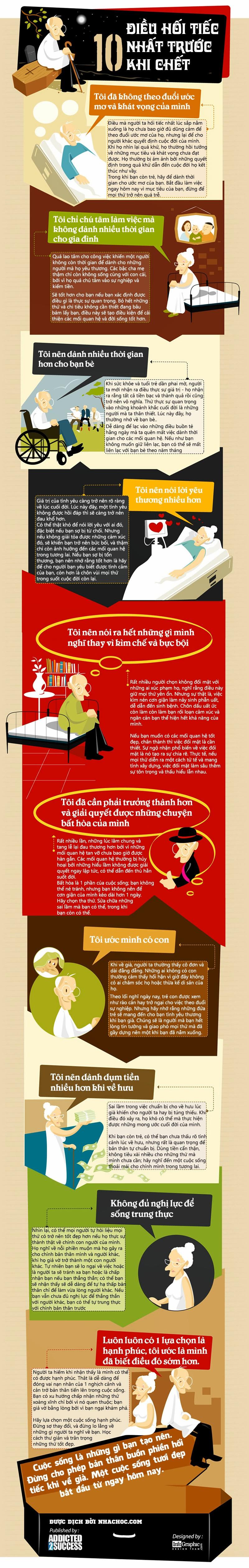 Infographic - Những điều hối tiếc nhất trước khi CHẾT
