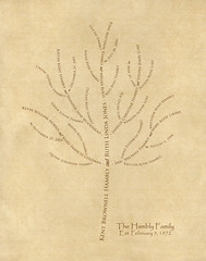 Family tree with names art beige brown present day dates