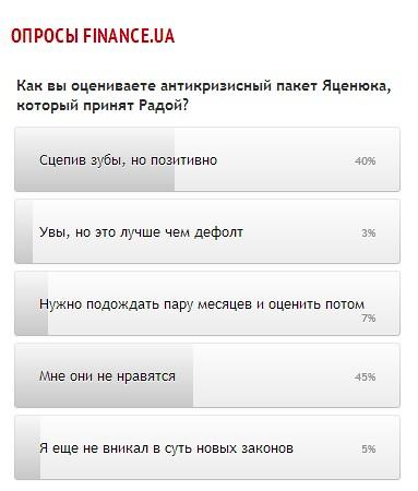 Опит_рос