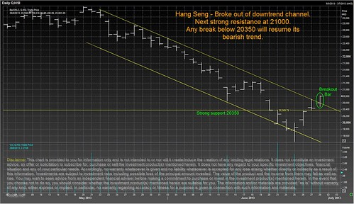 hang seng 28 jun