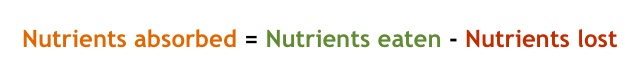 Nutrients absorbed = Nutrients eaten - Nutrients lost