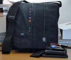 bag(1.0), handbag(1.0), messenger bag(1.0), baggage(1.0),