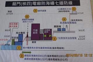 核四防海嘯。來源:蔡雅瀅,台灣蠻野心足生態協會