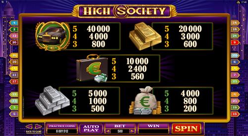 free High-Society slot payout