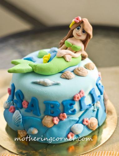 fondant cake copy