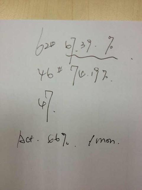 Number Names Worksheets handwriting numbers : Handwritten Chinese Numbers: Alternative Arabic Numerals   Sinosplice