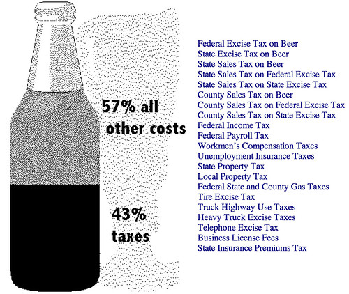 beer-taxes-bw